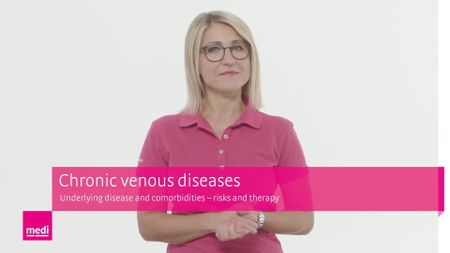 Schulungsvideos mediven angio