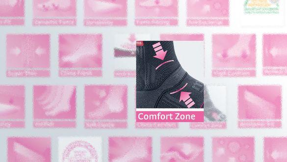 Comfort Zone - Weiche Zonen im Beugebereich