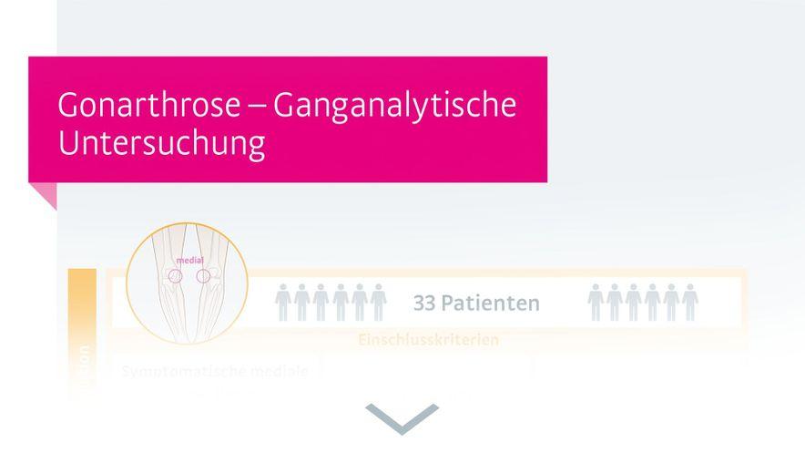 Infografik: Ganganalytische Untersuchung