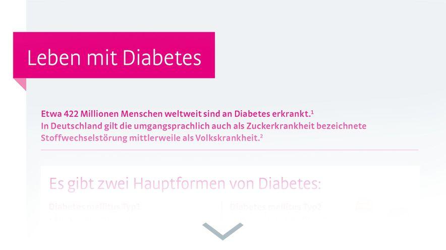 Infografik: Leben mit Diabetes