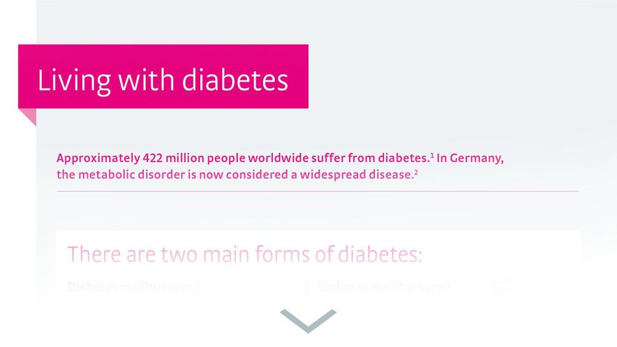 Infographic: Living with Diabetes