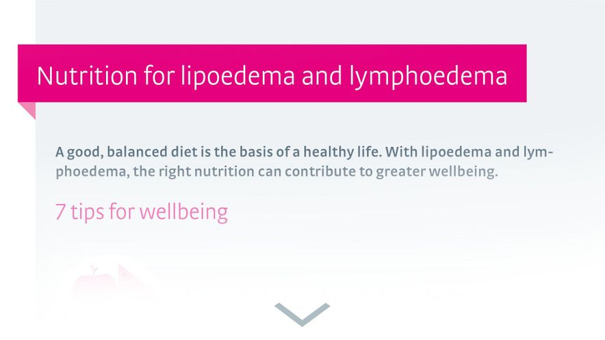 Infographic: nutrition for lipoedema and lymphoedema