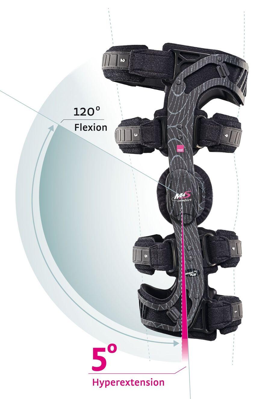 Orthese M.4s comfort zur Behandlung von Rupturen am Kreuzband