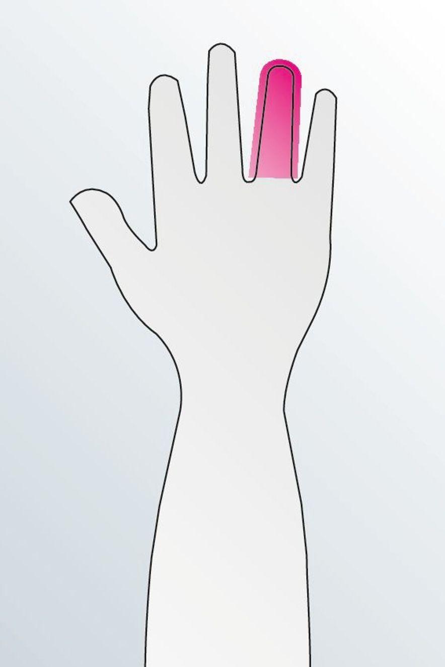 AC1 Finger piece