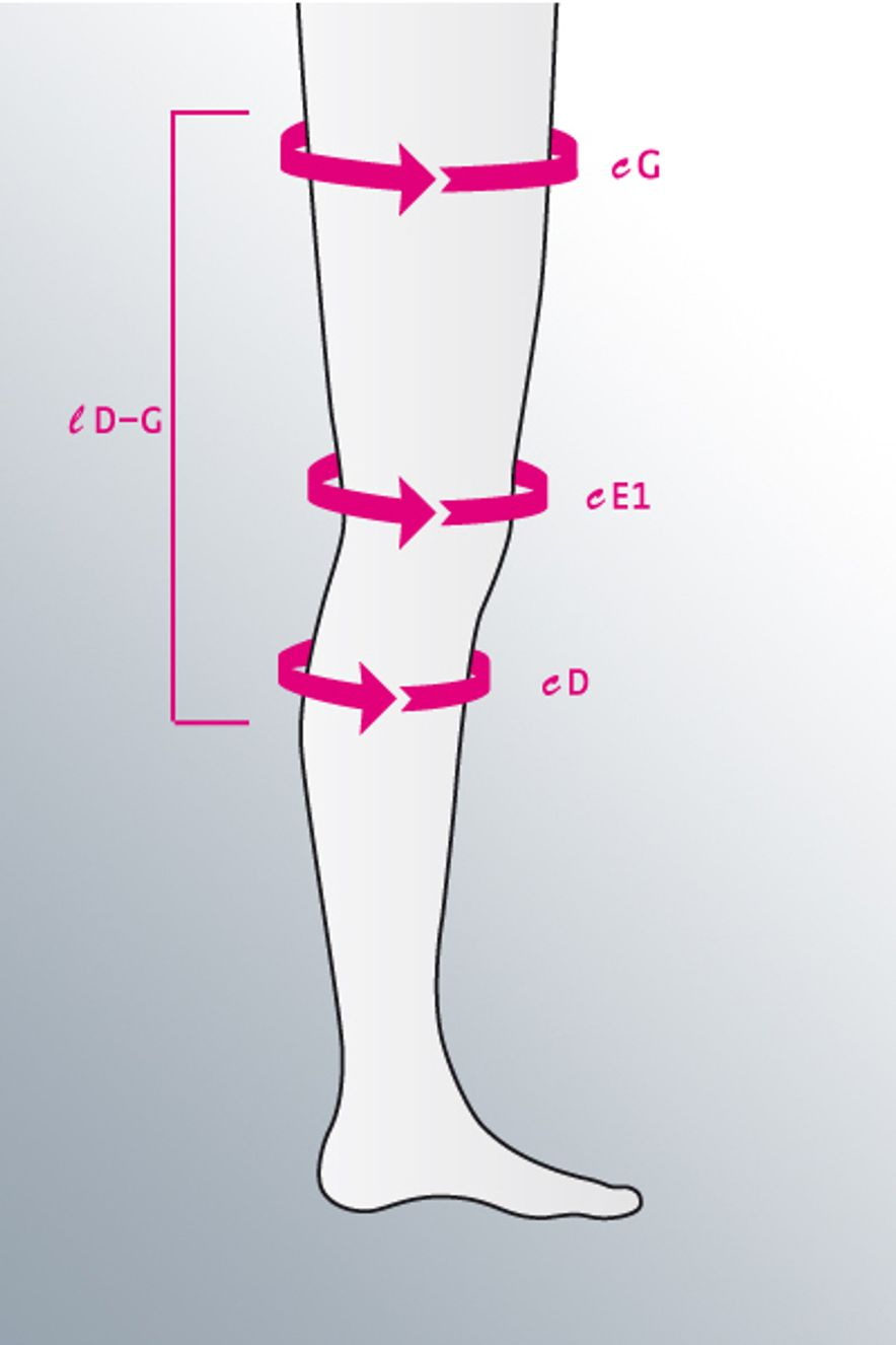 Juxta-Fit essentials upper leg measurement