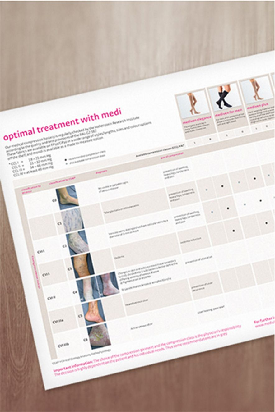 CEAP Poster - Optimal Treatment with medi.