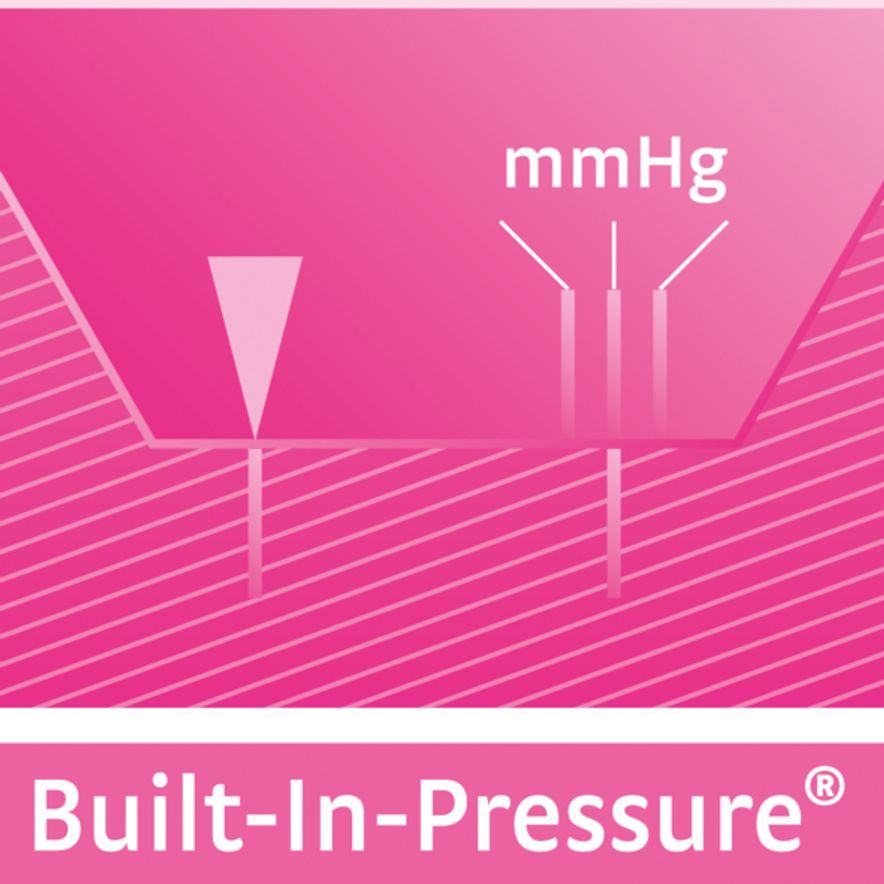 Built-In-Pressure® System