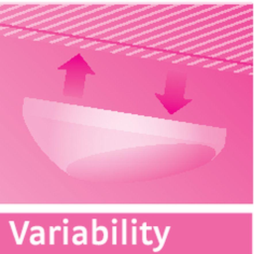 Variability