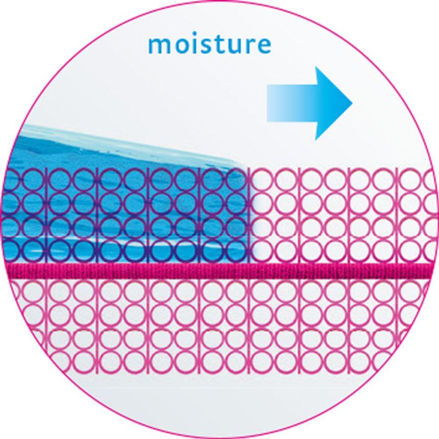 Airtex+ ADAPTIVE da medi para temperaturas mais baixas