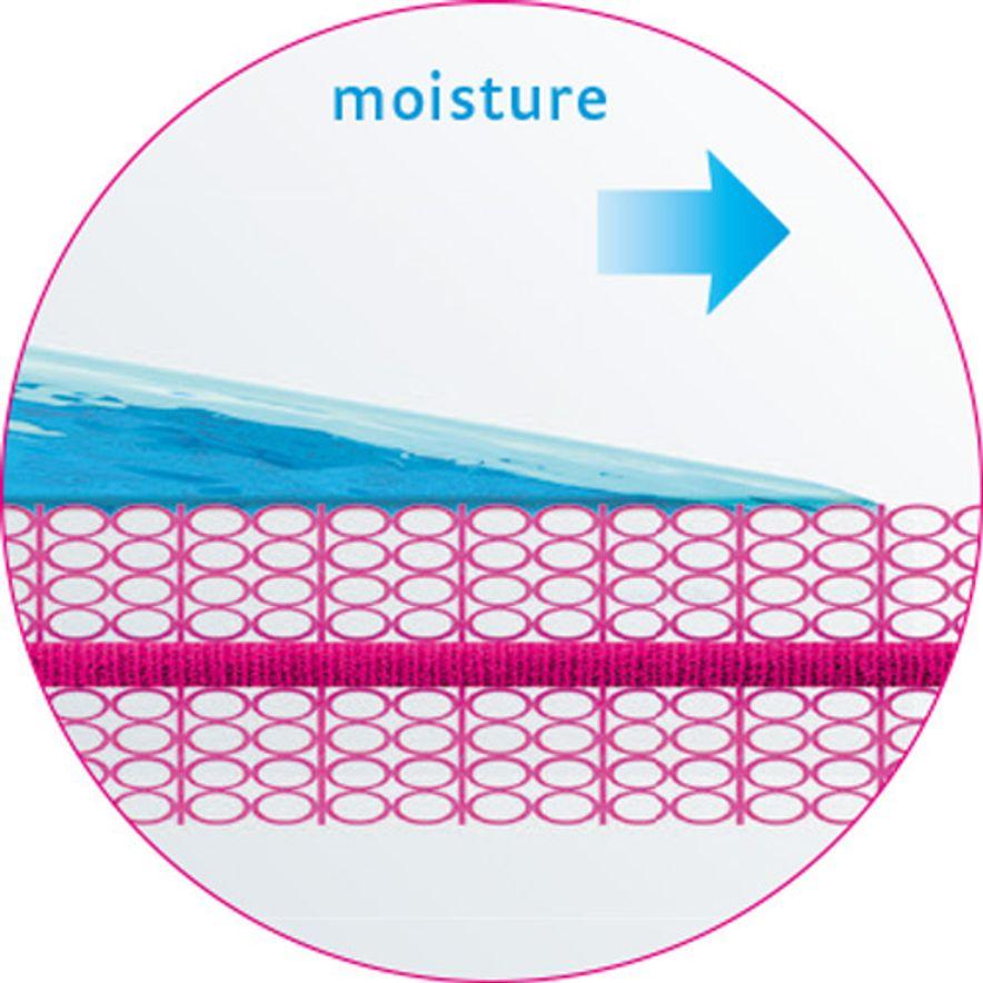Airtex+ ADAPTIVE da medi para temperaturas mais altas