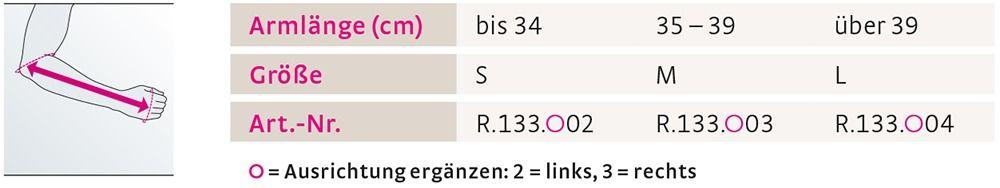 Medi SLK 90 Schulterorthese Sizechart