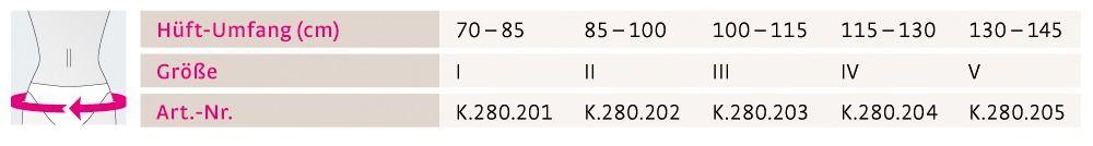 Lumbamed sacro size chart