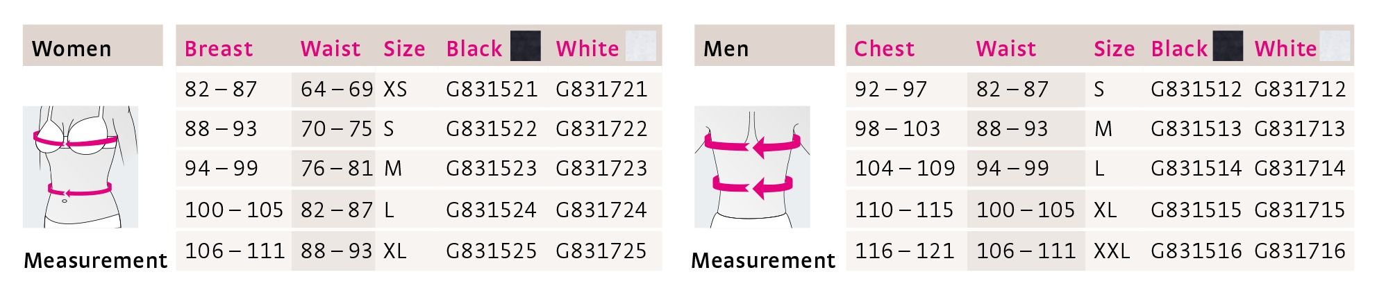 medi Posture plus force Size Chart