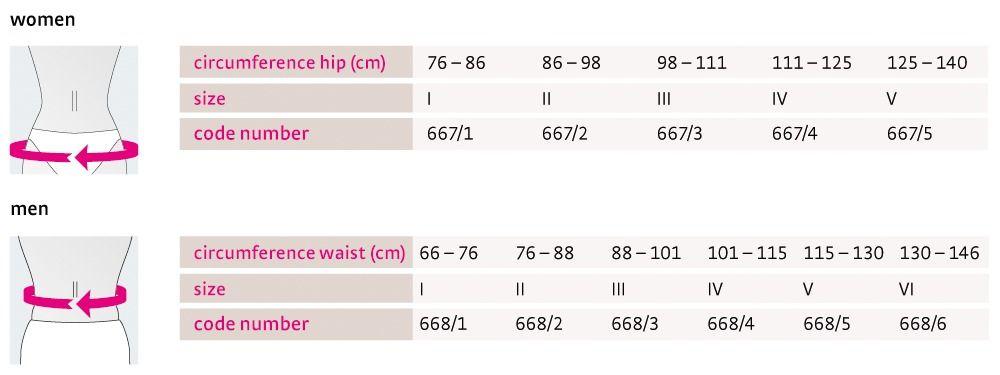 Size chart Lumbamed disc UK