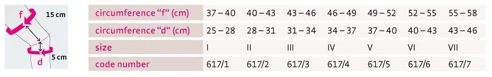 Size chart Genumedi pro UK