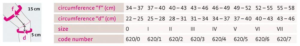 Size chart Genumedi PSS UK