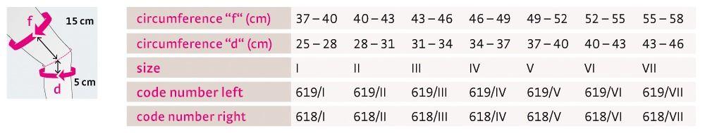 Size chart Genumedi PT UK