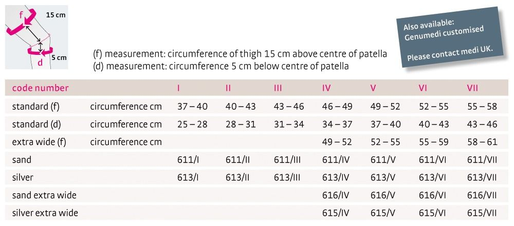 Size chart Genumedi UK