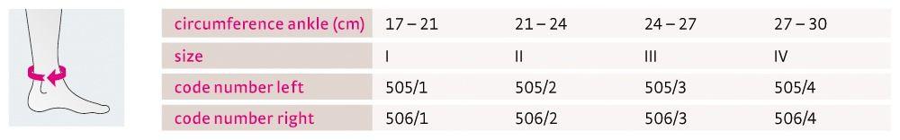 Size chart Levamed stabili tri UK