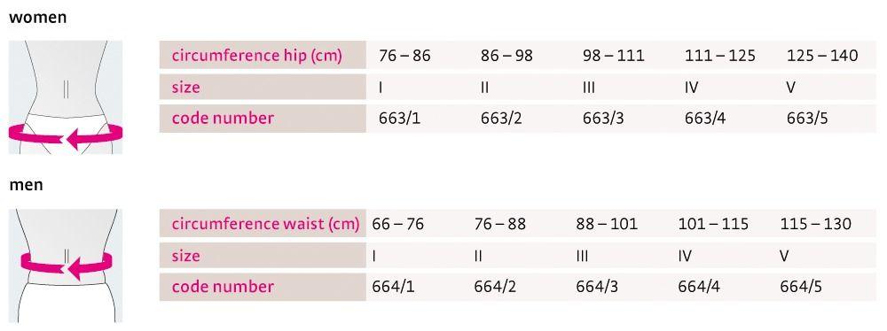 Size chart Lumbamed basic UK