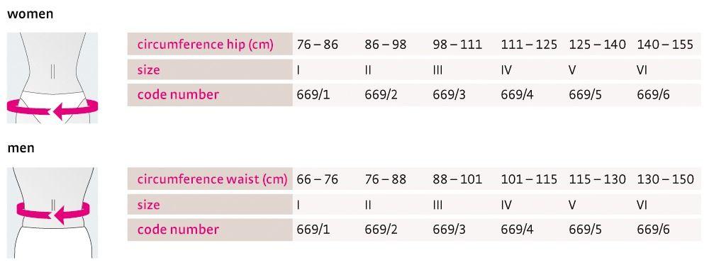 Size chart Lumbamed facet UK