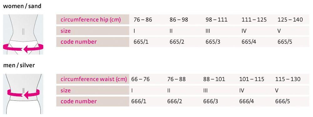 Size chart Lumbamed plus UK