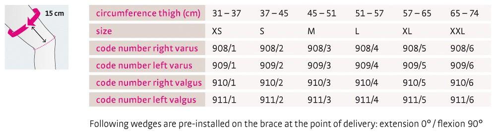 Size chart M3s OA UK