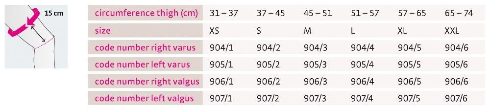Size chart M4s OA comfort UK