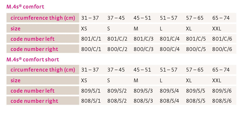 Size chart M.4s Comfort short english