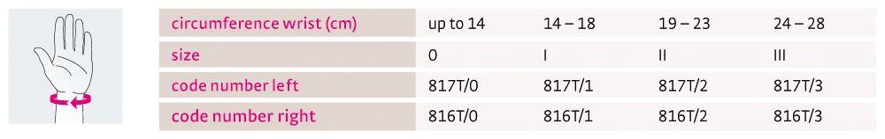 Size chart Manumed T UK
