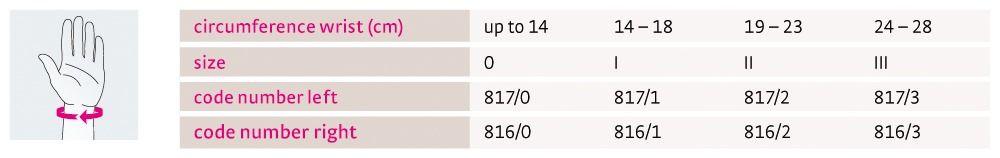Size chart Manumed UK