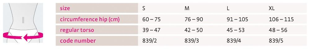 Size chart medi 4C flex UK