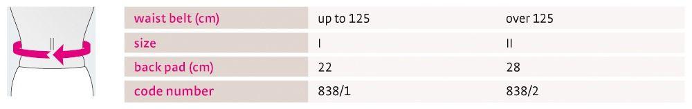 Size chart medi 4C UK