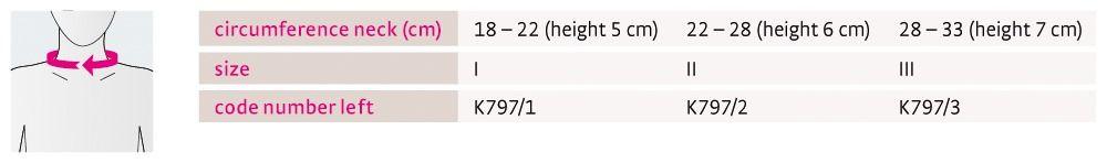 Size chart medi collar soft Kidz UK