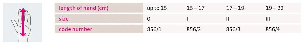 Size chart medi CTS UK