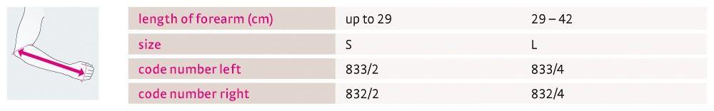 Size chart medi Epico ROMs UK