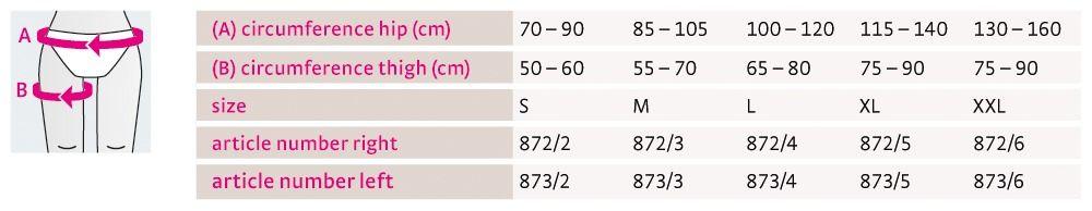 Size chart medi Orthocox UK