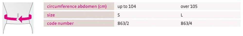 Size chart medi SAS 45 UK
