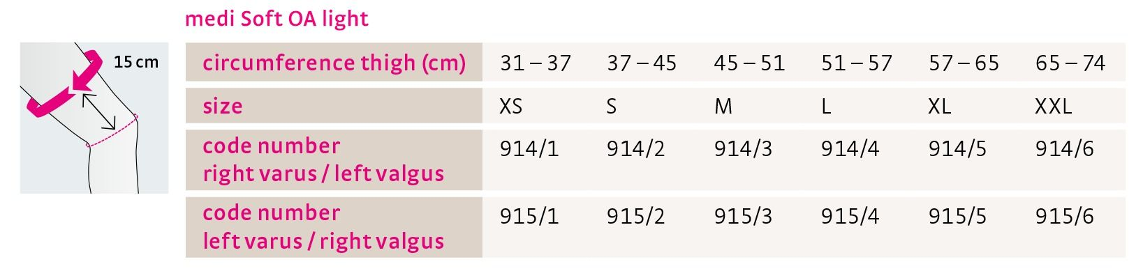 Size chart medi Soft OA light english