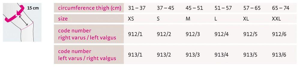 Size chart medi Soft OA UK