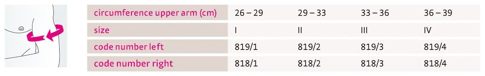 Size chart Omomed UK