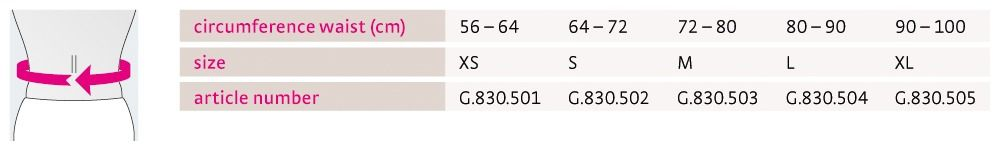 Size chart protect.CSB