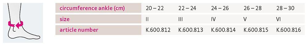 Size chart protect.Leva 2019