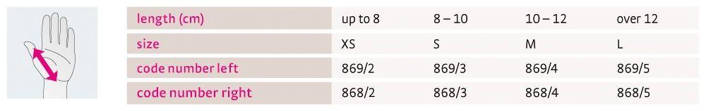 Size chart Rhizomed UK