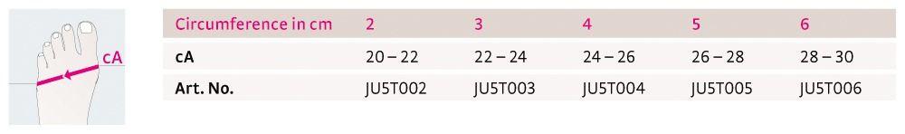 Size chart circaid toe cap english