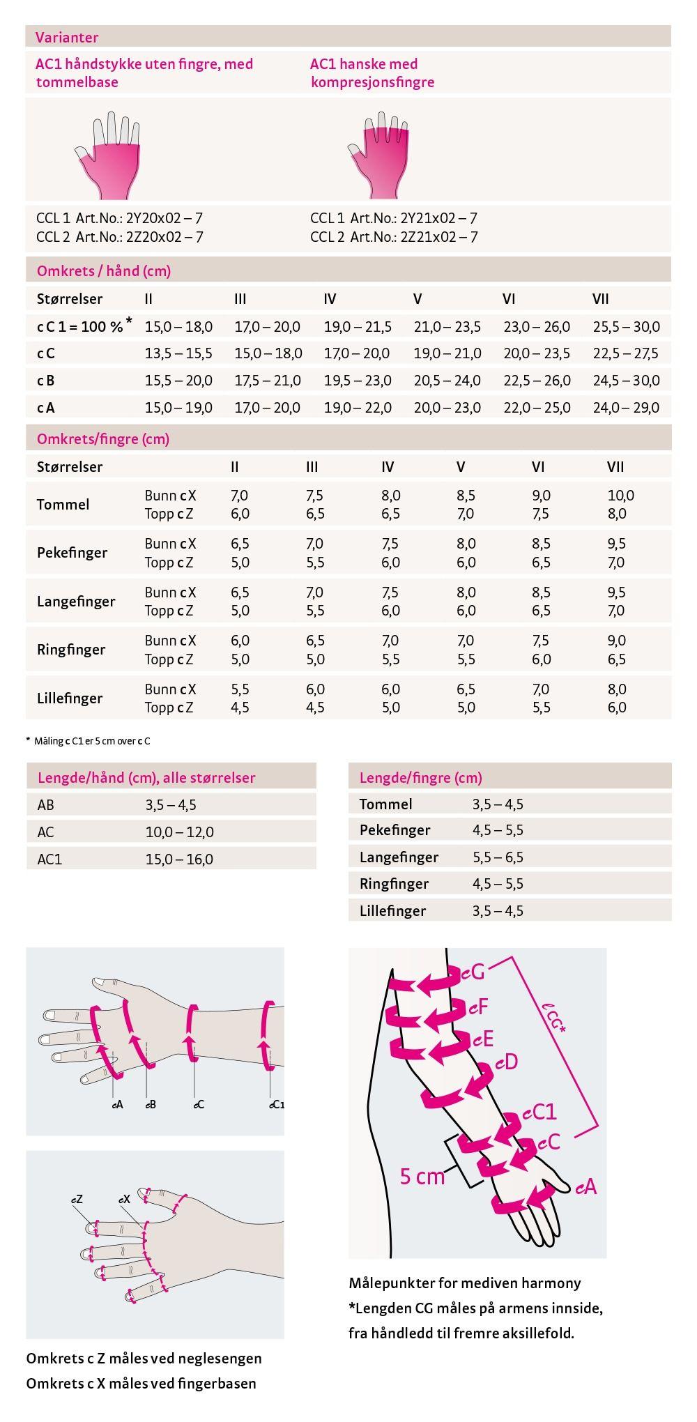 Size chart mediven harmony norwegian