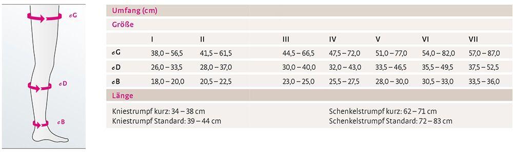 Size chart mediven sheer soft
