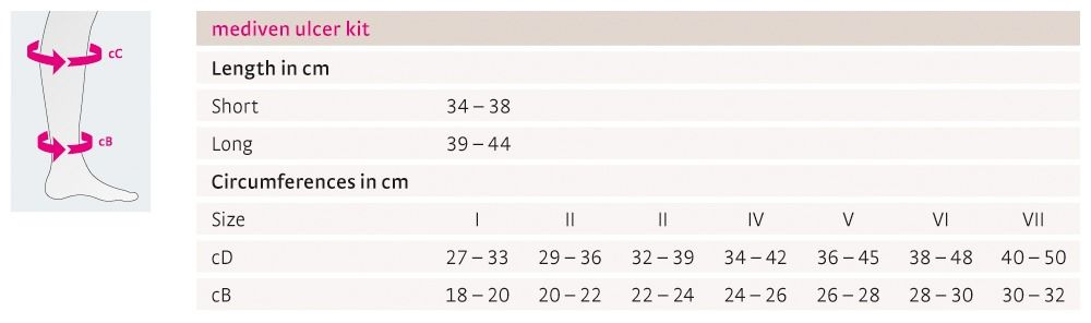 Size chart mediven ulcer kit english