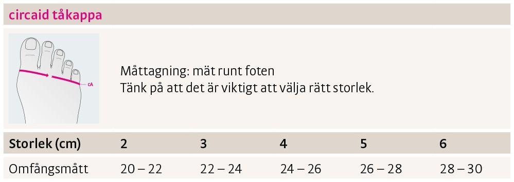 Size chart circaid toe cap sweden
